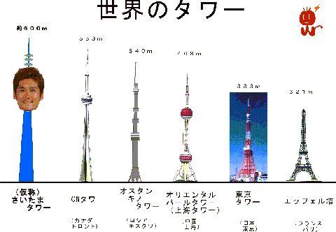 さいたまタワー